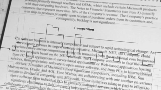 微软是怎么发展的起来的?微软发展史简介